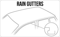 Types of Roofs | Roof Racks | Open Road Outfitter